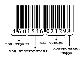 Узнать о косметике по штрих коду